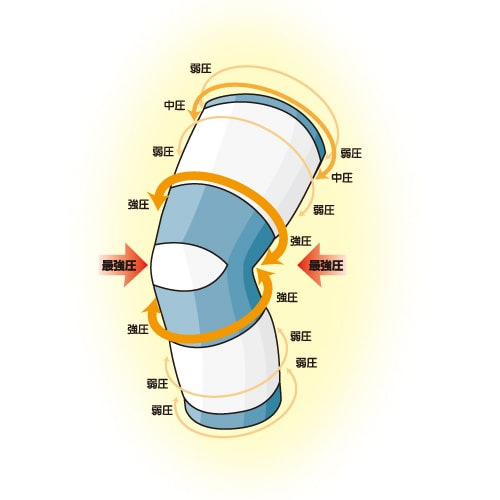 シルク混ひざ楽サポーター 2枚組 日本製